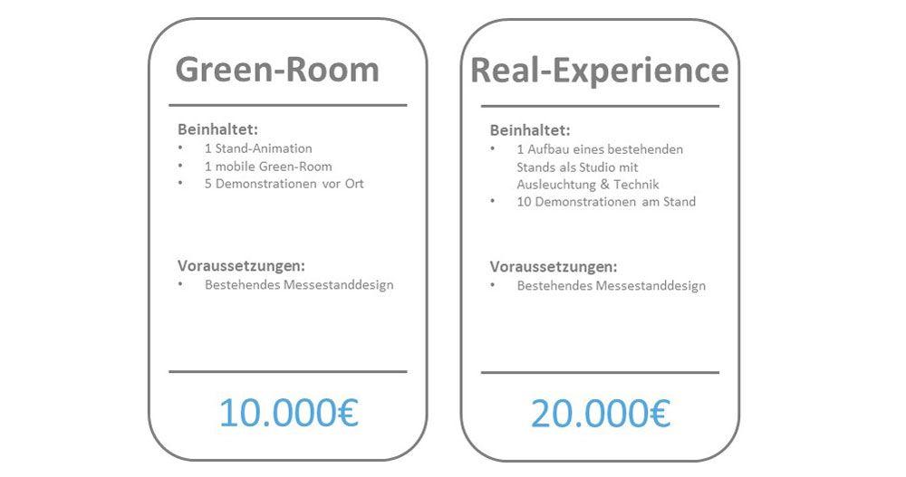 Digitale Hausmesse Preise