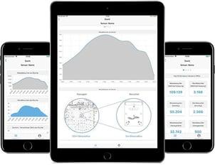 Besuchermessung App Auswertung