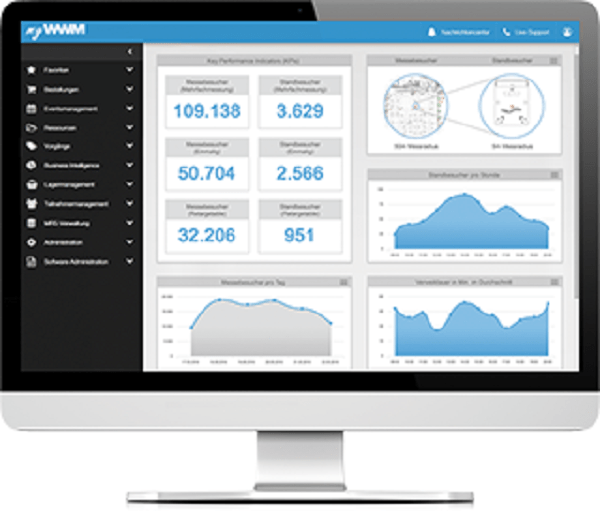 ExpoCloud Event Metrics - Besucherströme erfassen und analysieren